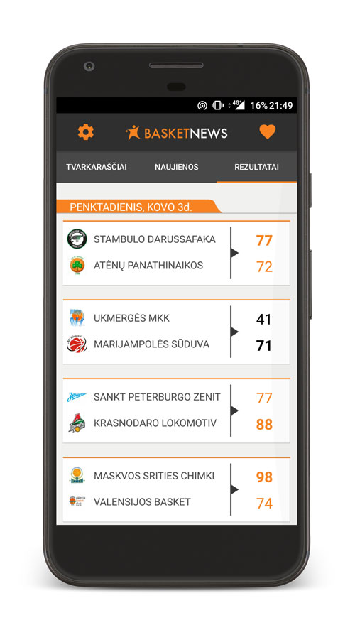 Basketnews mobile aplikacation's game results view